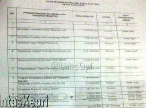 copyan program kegiatan Dinas pendidikan (Disdik) Provinsi Kepulauan Riau